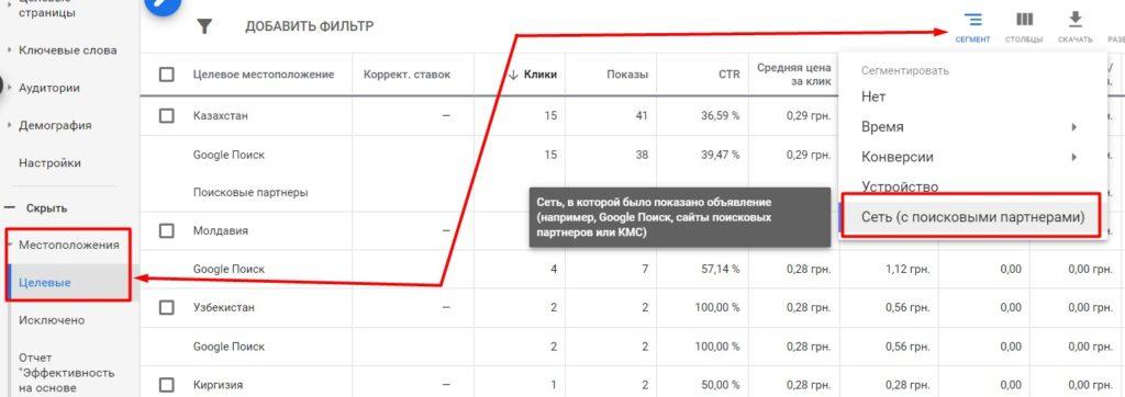 Изображение: анализ статистики по поисковым партнерам Google.