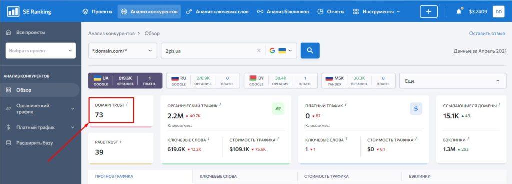 """SE Ranking использование приложения """"Анализ конкурентов""""."""